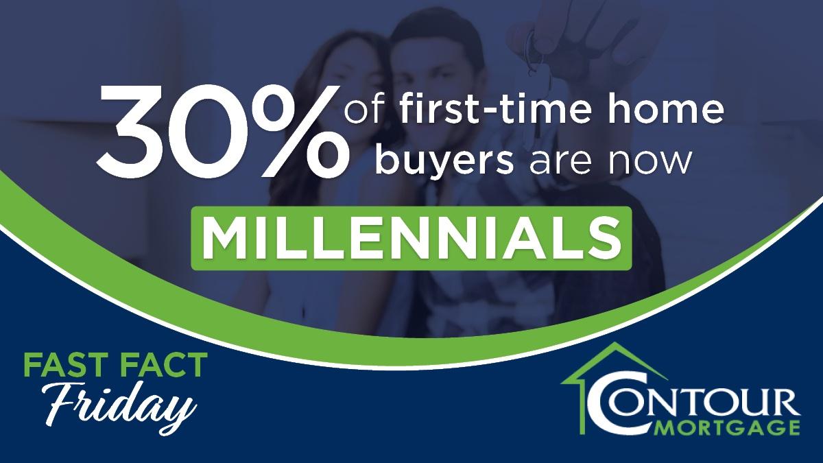 Fast Fact Friday 2 - 30 FTHB Millennials.jpg