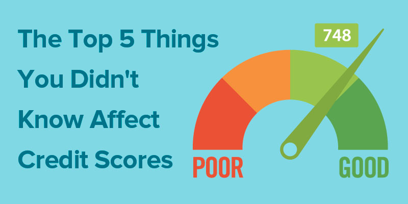 Text Graphic - Top 5 Things you didn't know affect credit scores